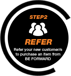 STEP3 REWARD Get REWARDED for each sale you make